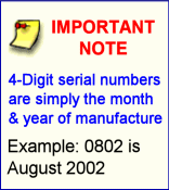 Explanation of serial numbers